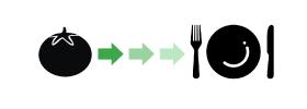 foodmilesimg
